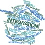 Abstract word cloud for Data integration with related tags and terms